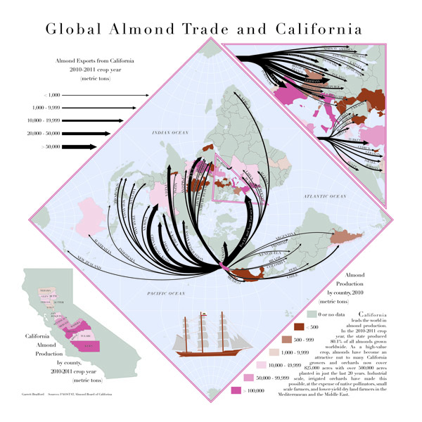 Figure 3. Global Almond Trade and California by Garrett Bradford in Food: An Atlas (2013).