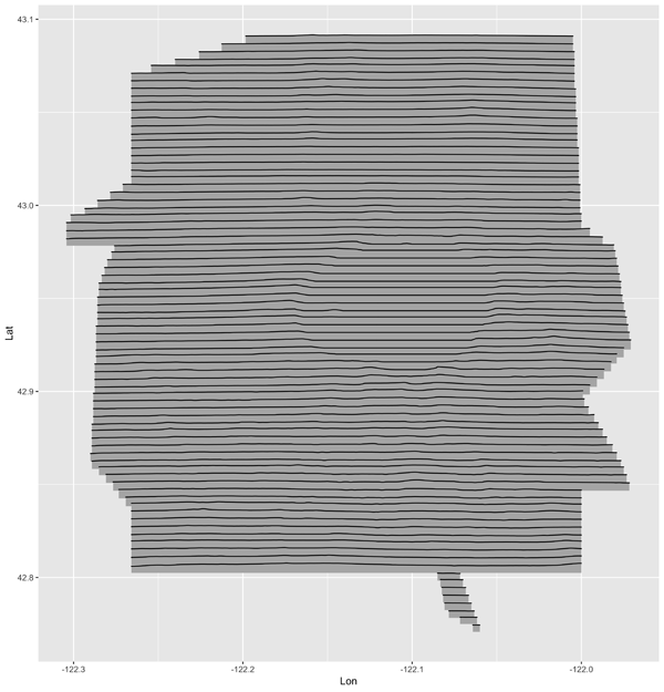 Figure 11. The default ridgeline plot of Crater Lake National Park.