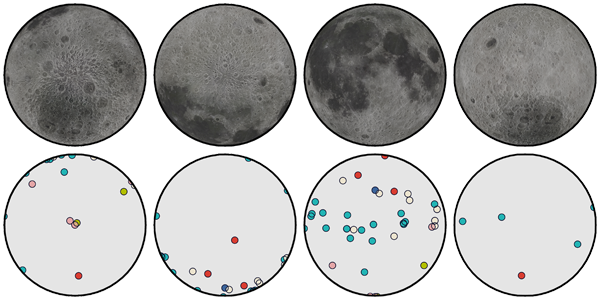 Figure 7. Digitally enhanced Moon images from Stellarium (top) and landing sites (bottom). Left to right: southern, northern, near, and far hemispheres.