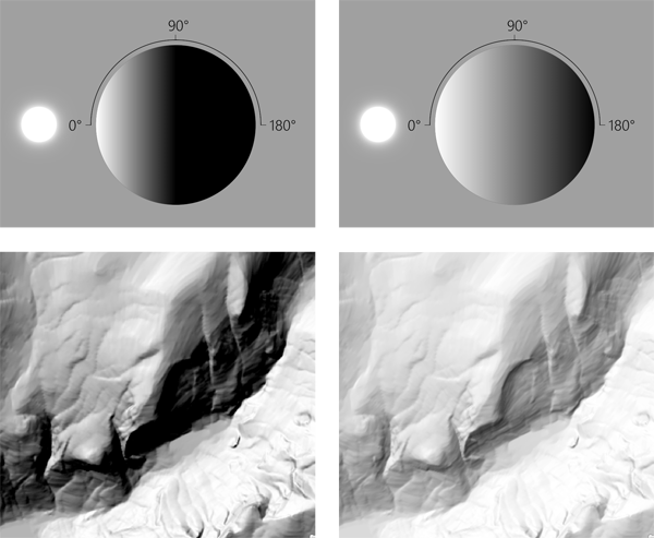 Figure 6. Left: Lambert shading will not illuminate surfaces that don't face at least partially toward the light source. Right: With the same lighting angle, soft hillshading preserves all the information in the surface, has a contrast profile that is less harsh, and requires less correction by the cartographer.