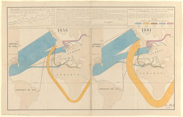 Charles Joseph Minard, Carte figurative et approximative des quantités de coton en laine importées en Europe en 1858 et en 1861 (1862).