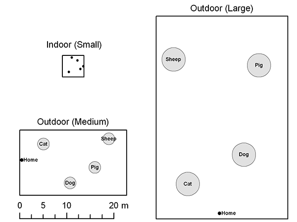 Figure 1: Comparison of sizes and trigger areas for search sites.