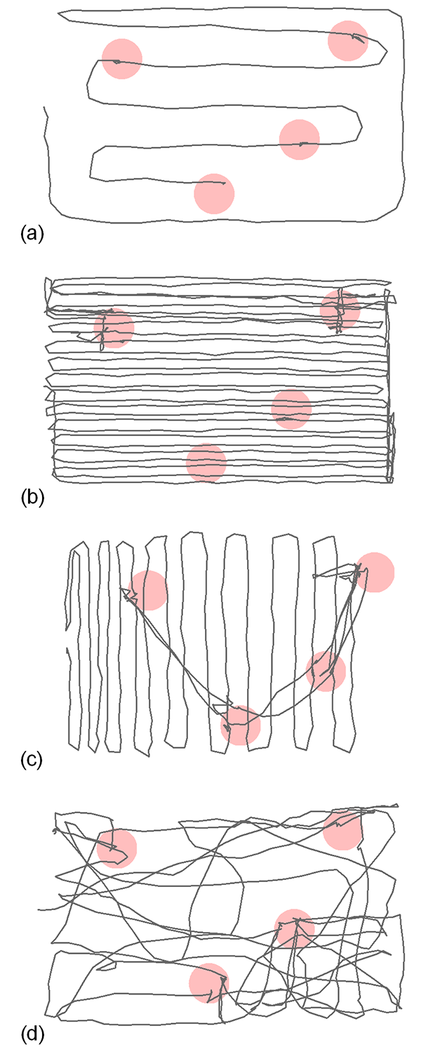 Figure 3: Images of complete search tracks for four individuals with trigger sites shaded. Figures 3a to 3c show evidence of systematic, gridline searching, while Figure 3d does not.