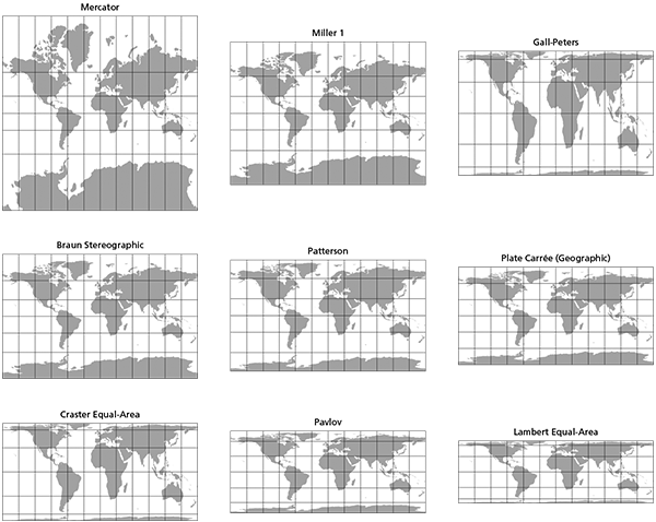 Figure 1. The Patterson (middle) compared to other commonly used cylindrical projections.