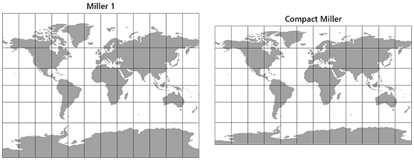 Figure 3. The Miller 1 and Compact Miller, an intermediate production step, are identical from latitude 55 north to 55 south.