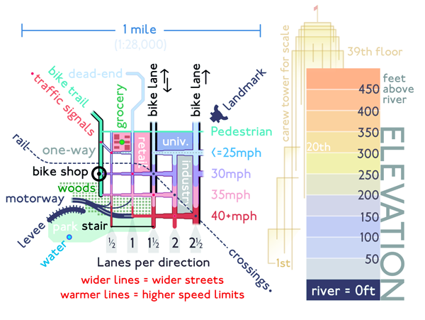 Figure 6. The legend of the Cincinnati Bike Map.